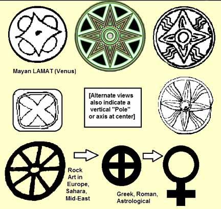 picture source: http://pixshark.com/venus-goddess-symbol.htm